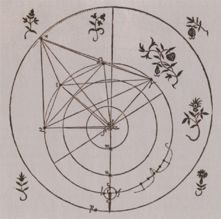 Johannes Kepler Astronomia Nova